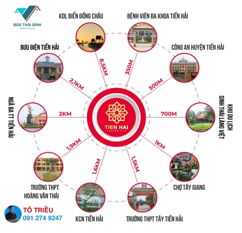 Tiền Hải Center City – Trái tim kết nối kinh tế Thái Bình