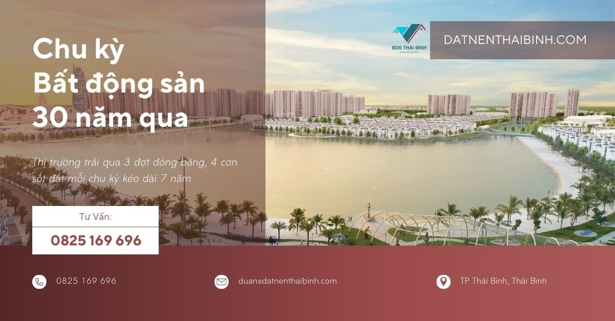 Chu kỳ bất động sản Việt Nam 30 năm qua
